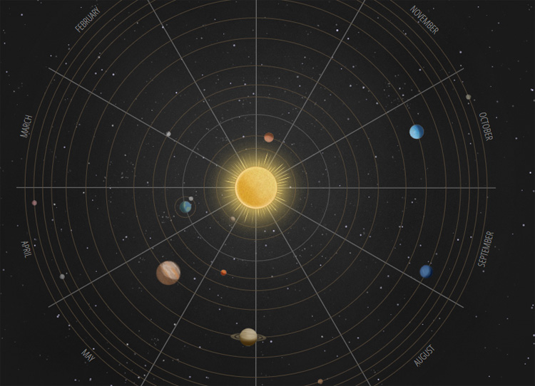Track the Planets with this Solar System Orrery