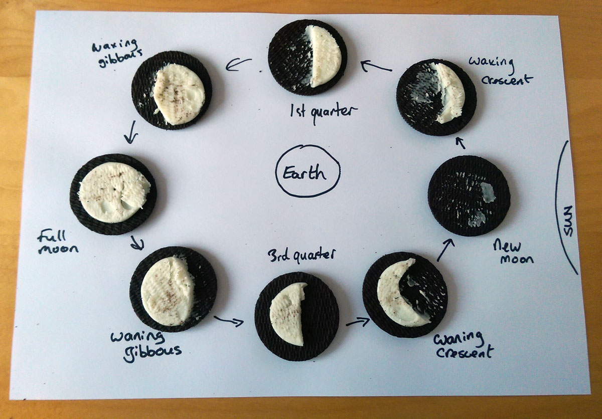how to make phases of moon